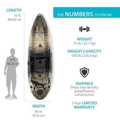 10 ft Sit-On-Top Sport Fisher Kayak (Camouflage), image 2