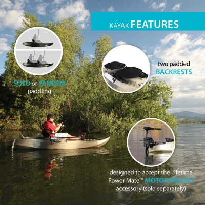 10 ft Sit-On-Top Sport Fisher Kayak (Camouflage), image 5
