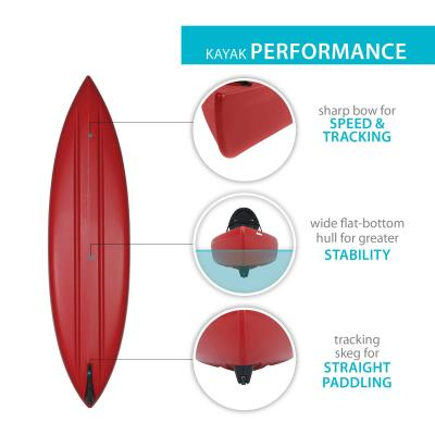 The Lifetime Kodiak Canoe, like its name implies, is a burly canoe that is as stable as it is strong. Built from blow-molded high-density polyethylene (HDPE) it is durable, UV-protected, and impact resistant. The hull was designed to defy the tippy canoe stereotype while retaining dependable on-the-water performance through tracking channels and a patented skeg wheel design which also assists with portability. For those looking for a performance boost, the Lifetime Kodiak is rated for use with an electric motor with a thrust rating of 40 lb. Simply assemble the included motor mount bracket and hit the water. The Kodiak includes two comfortable adjustable and removable seatbacks for the bow and stern seats while the center bench seat is suitable for accommodating a third paddler. This canoe will be perfect for your whole family! photo